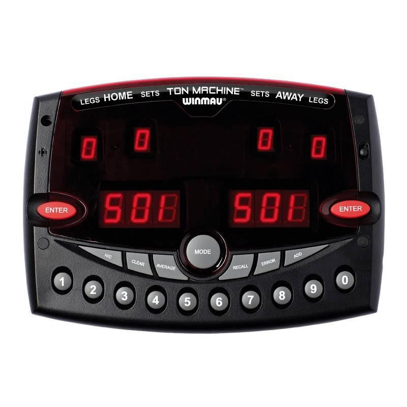 Ton Machine Electronic Scorecards