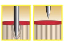 tipologia punte freccette
